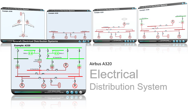 Airbus A320 Electrical Distribution System CBT