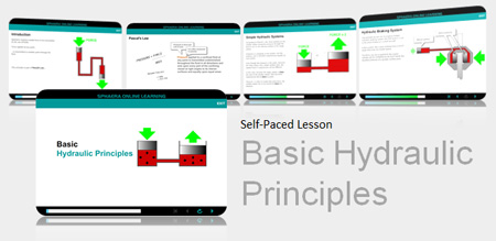 Basic Hydraulic Principles